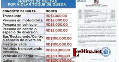 Vocero del Bloque Diputados PLD Gustavo Sánchez critican actuación Policia Dominicana y multas excesivas del toque de queda